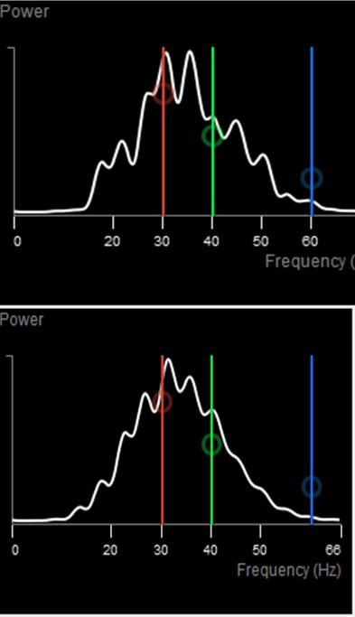 Figure 7 Amplitude spectrum of the 'ALL' model