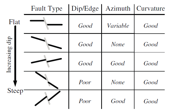 fault types.png