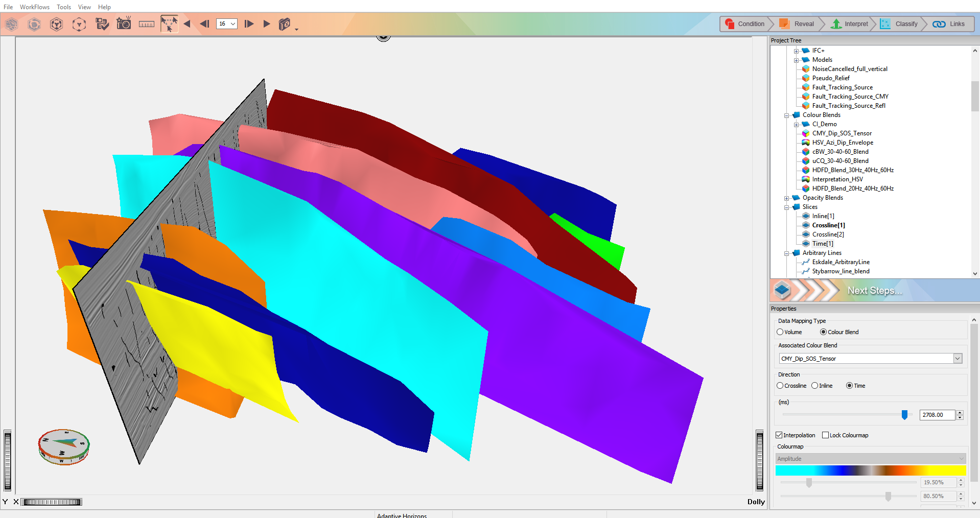 Adaptive_Faults_surfaces.png