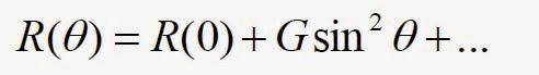 AVO Screening (Part 3): Gradient and Intercept volumes